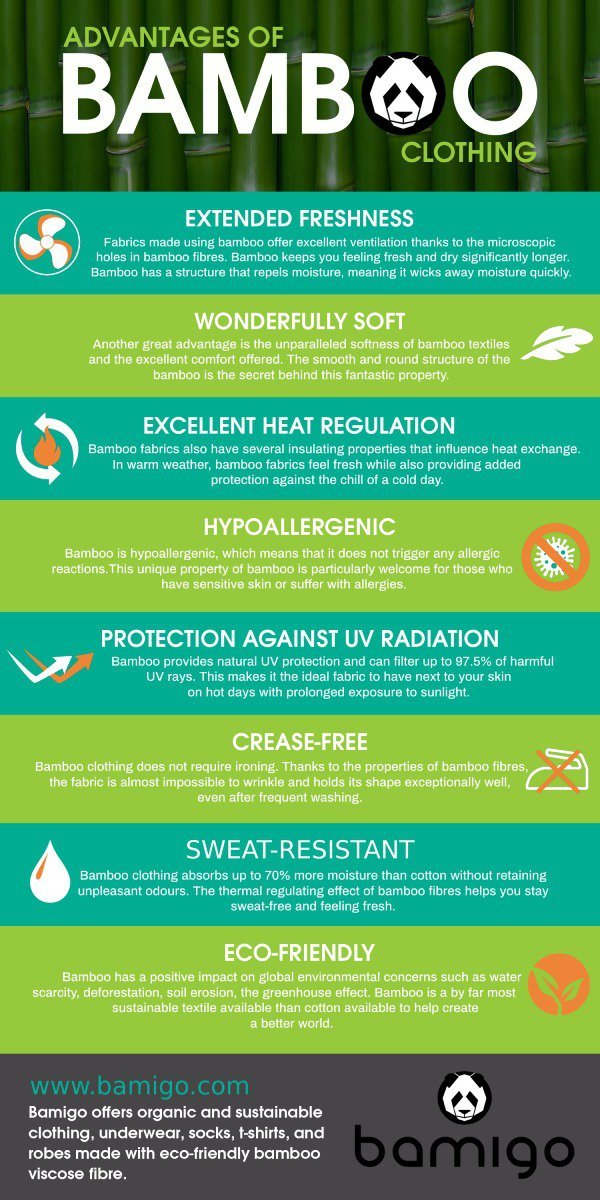 Benefits of Bamboo Clothing Infographic by Bamigo